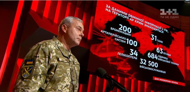В ВСУ назвали количество российских военных в Крыму