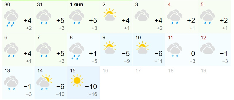 Синоптики резко изменили прогноз погоды на январь 2020