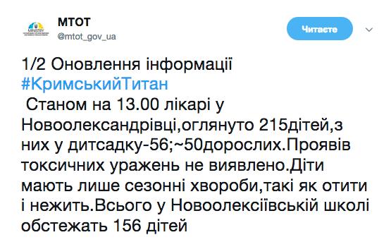 """Выбросы """"Крымского титана"""": появились первые результаты обследования детей в Херсонской области"""