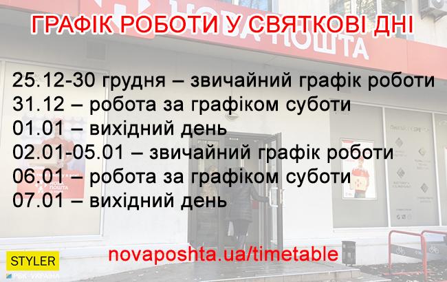 """""""Новая Почта"""" сделала важное заявление перед Новым годом"""