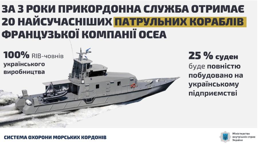 Українські прикордонники отримають 20 найсучасніших патрульних кораблів