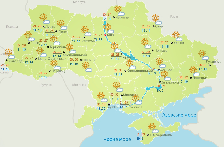 Сегодня в Украине малооблачно, днем до +33