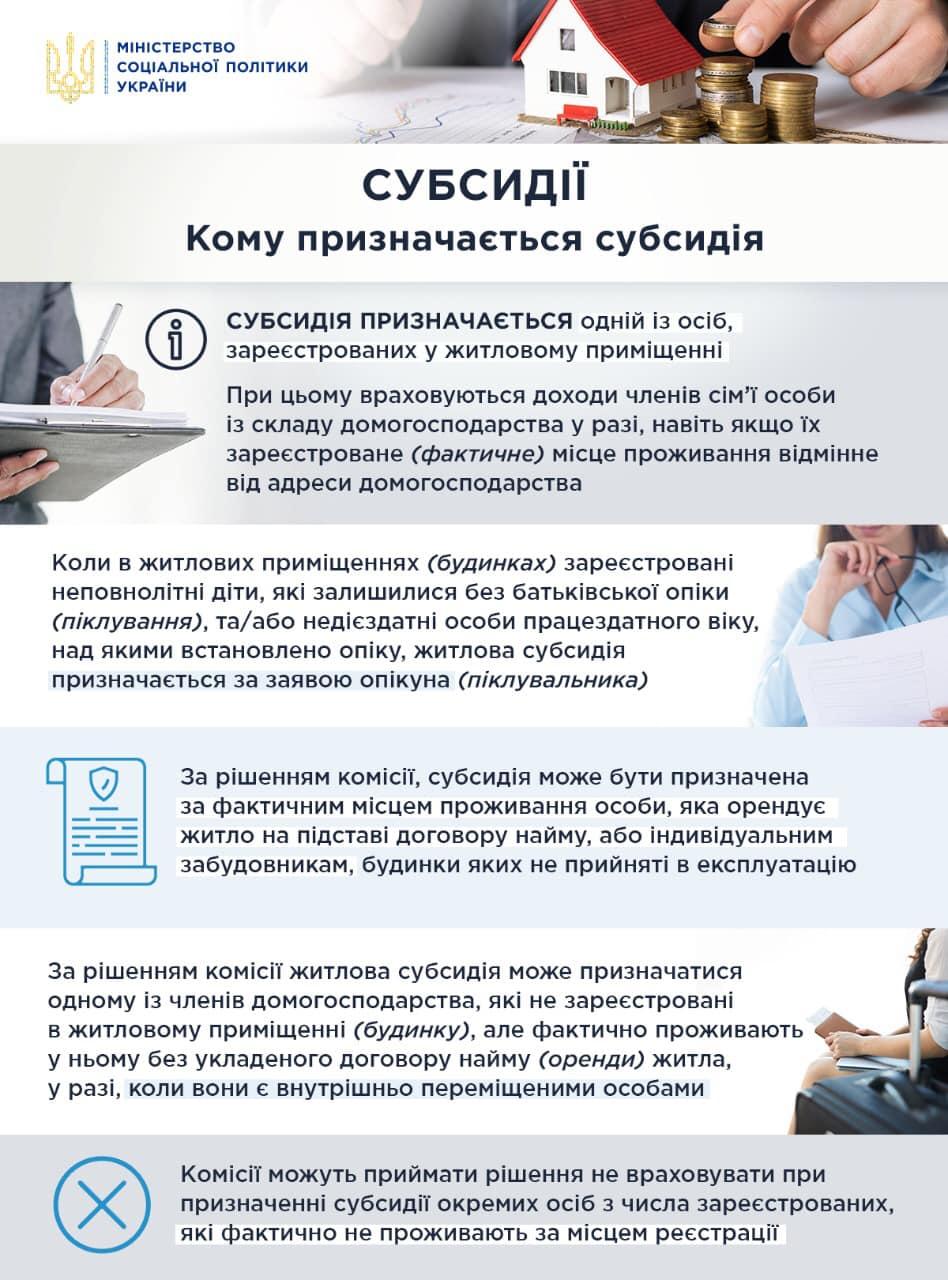 В Україні зросли субсидії на комуналку: кому пощастило найбільше