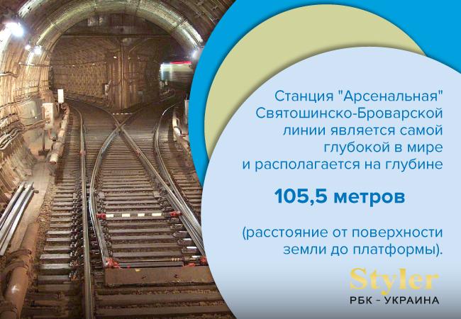Интересные факты о киевском метро