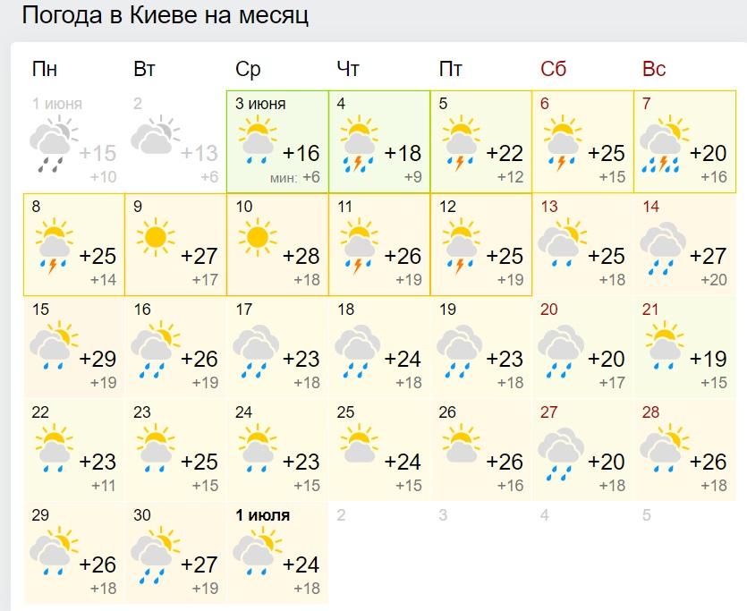 Синоптики изменили прогноз на июнь и обещают месяц дождей: новые карты