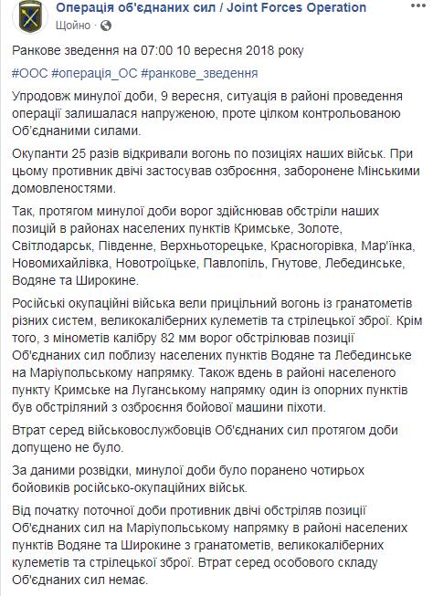 Боевики за сутки 25 раз открывали огонь по позициям ООС на Донбассе