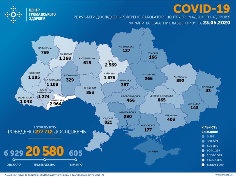 Коронавирус в Украине: в 4 областях произошли вспышки заболевания