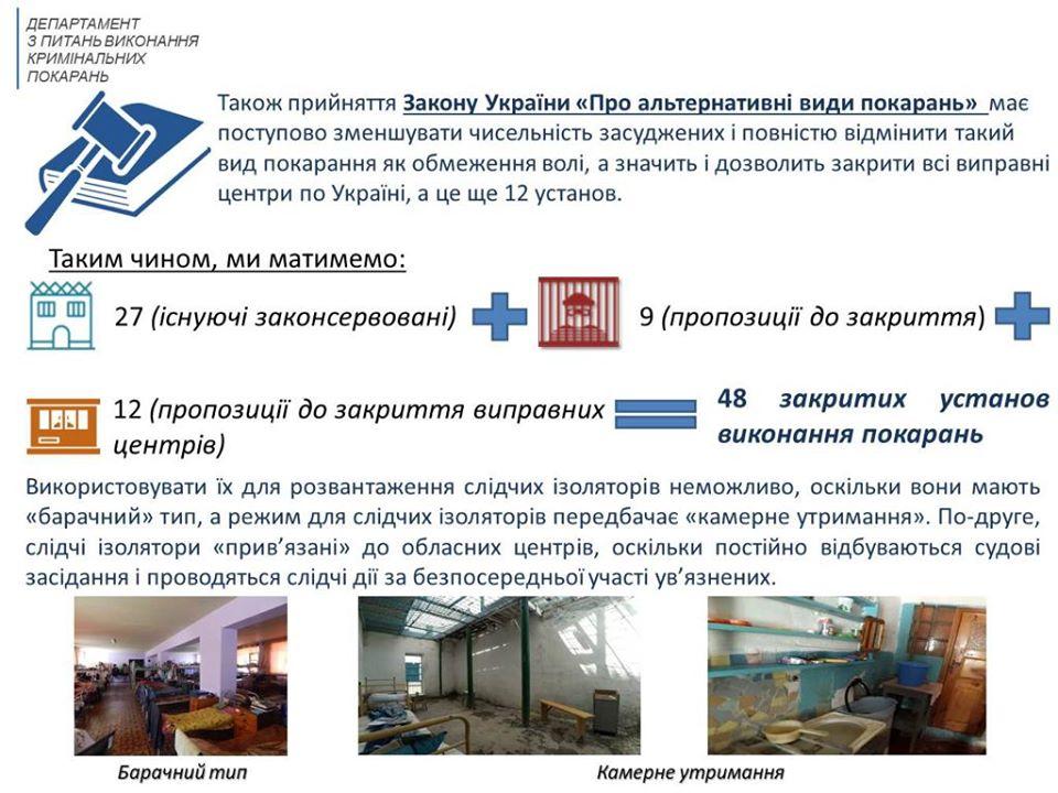 Минюст предлагает выставить на продажу незадействованные тюрьмы