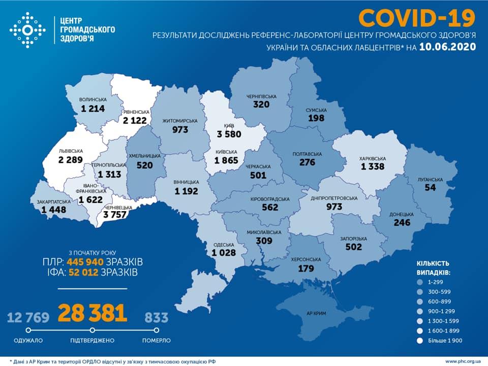 Коронавірус в Україні: у 3 областях зафіксовано нові спалахи