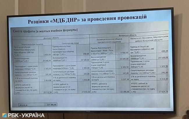 """В СБУ обнародовали расценки """"МГБ ДНР"""" за проведение провокаций в Украине"""