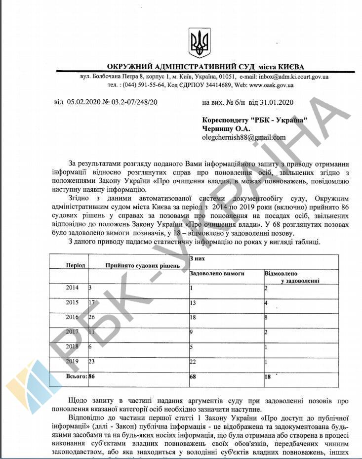 ОАСК поновив 68 люстрованих чиновників з 2014 року