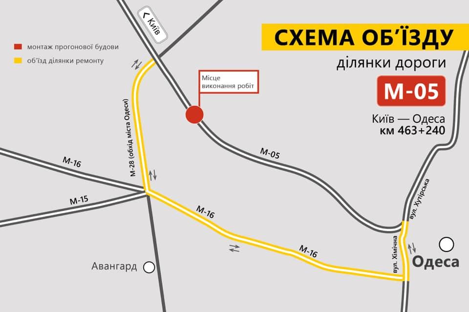 На трасі Київ-Одеса наступного тижня обмежать рух