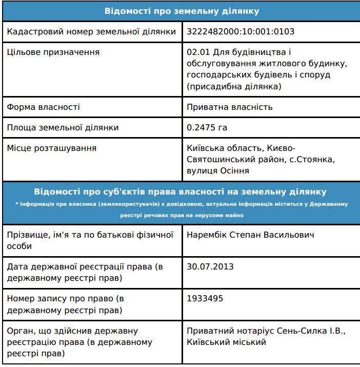 Проверка прокуроров на порядочность будет завершена до конца года, - Луценко - Цензор.НЕТ 9204