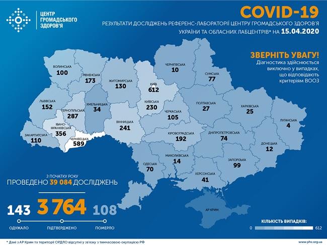 количество случаев в регионах