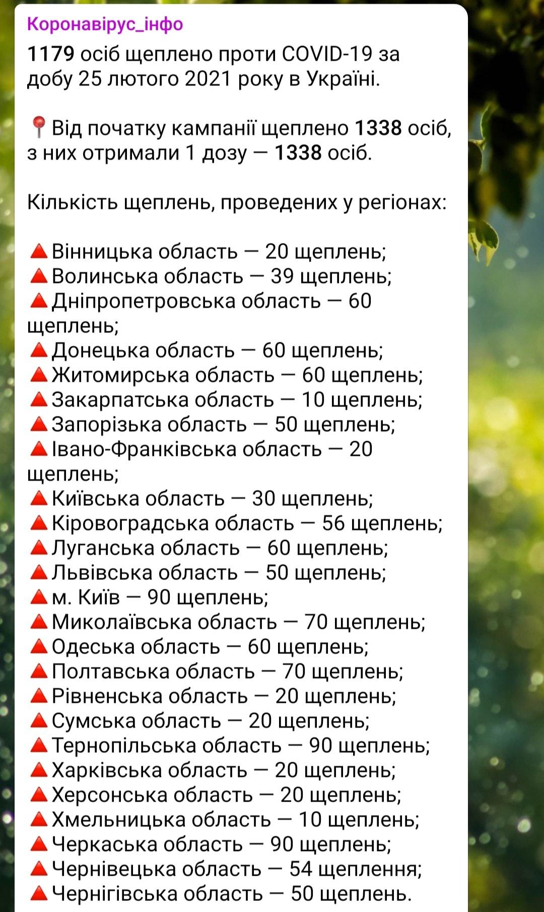 Викидають у сміття: лікар шокувала ситуацією з вакцинами в Україні