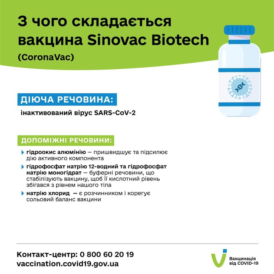 В Украине начали прививать от COVID-19 китайской вакциной CoronaVac: что нужно знать