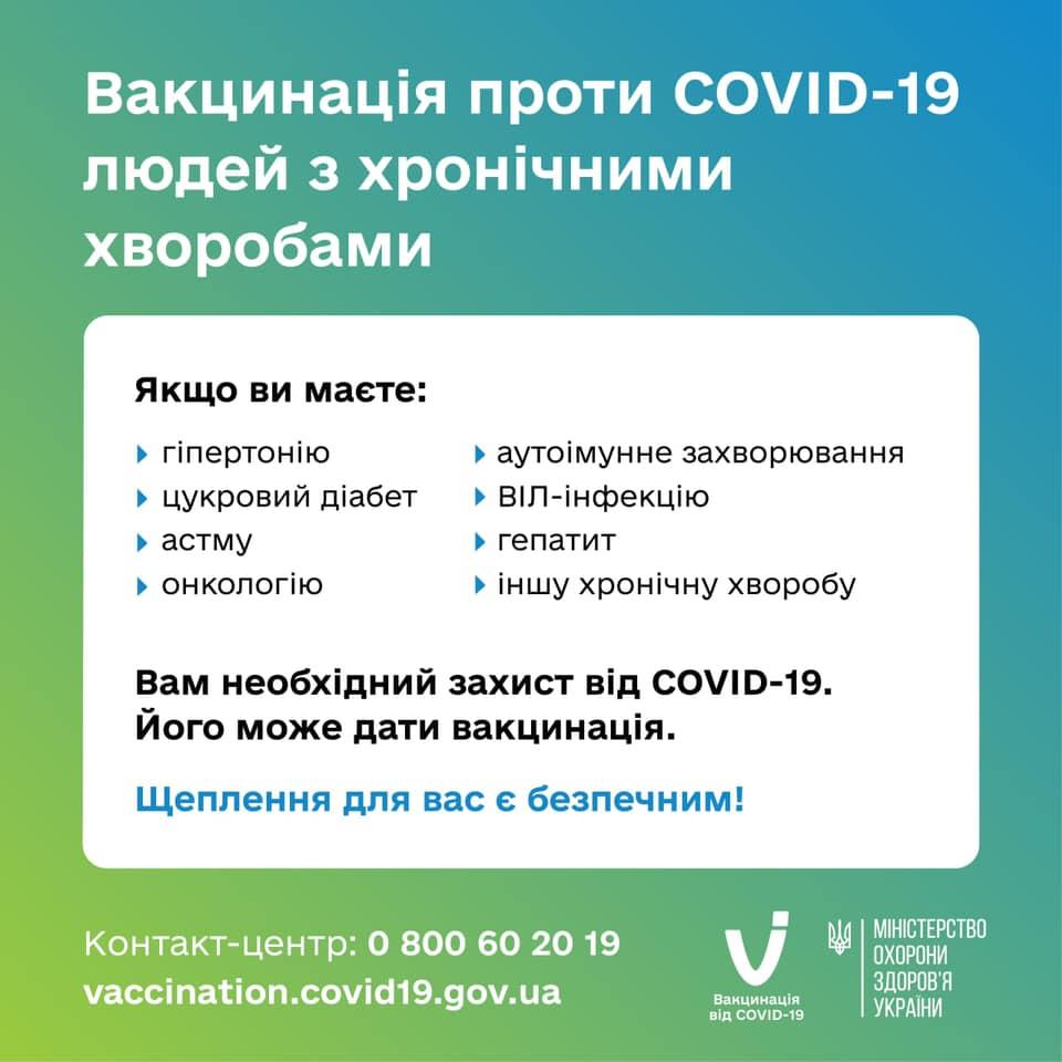 Прививки от коронавируса: что нужно знать людям с хроническими болезнями