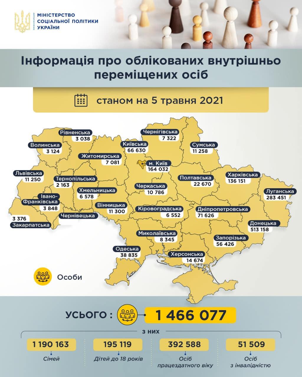 Як по Україні розподілилися переселенці з окупованих територій: карта Мінсоцполітики