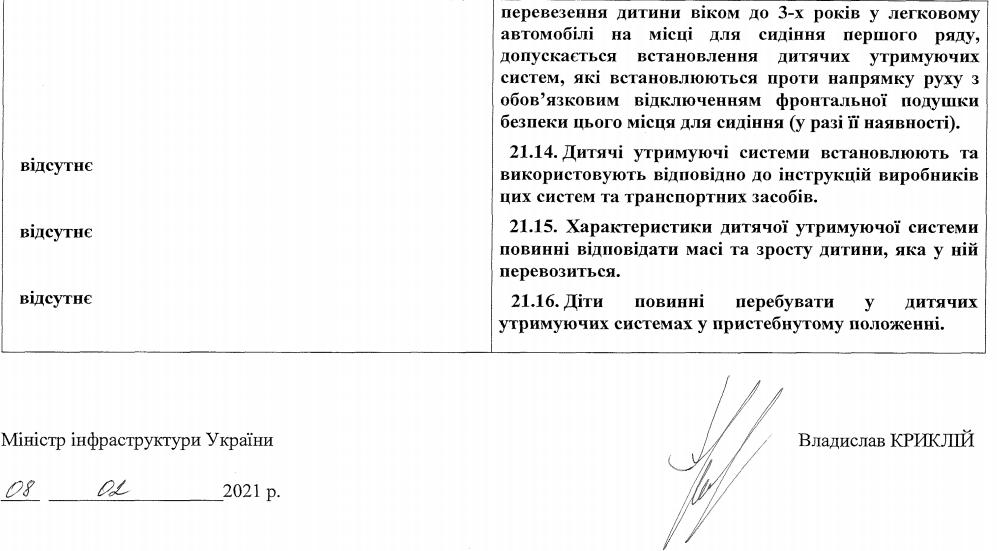 Українцям дозволили перевозити дітей в авто на передньому сидінні за певної умови