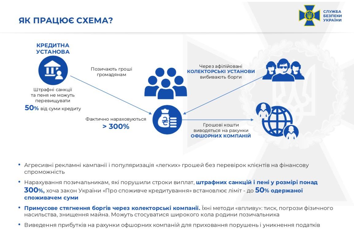 """Українці масово жаліються на """"легкі кредити"""": доводять людей до інсультів"""