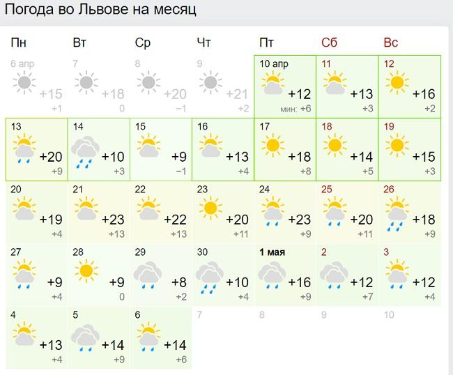 Цілий тиждень спеки: в Україну прийде справжнє квітневе диво