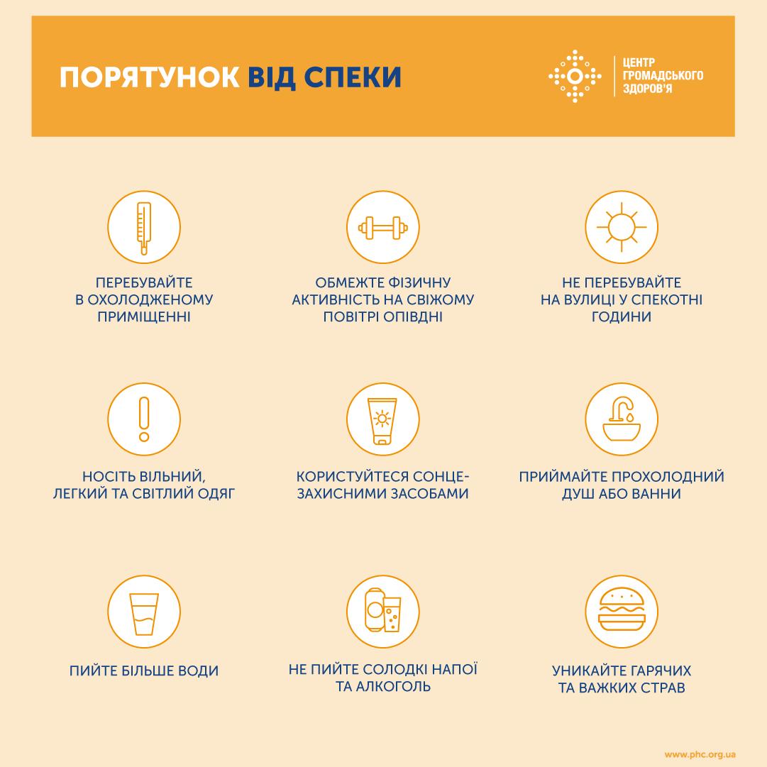 В Украину идет аномальная жара: как выжить в условиях города