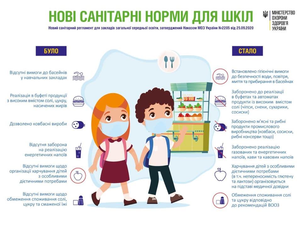 В украинских школах ввели новые правила: что изменилось