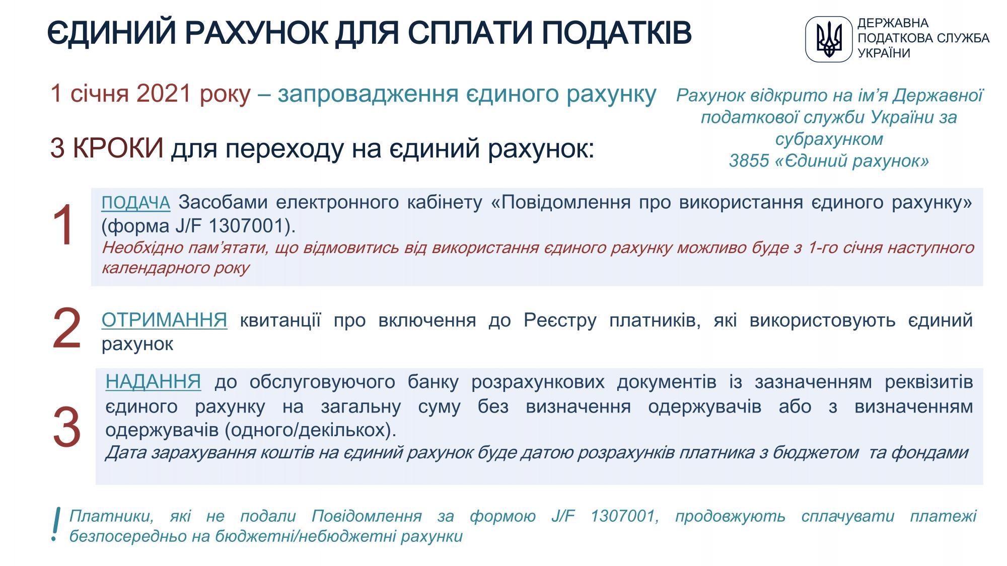 С 1 января в Украине вводится единый счет для налогов и ЕСВ
