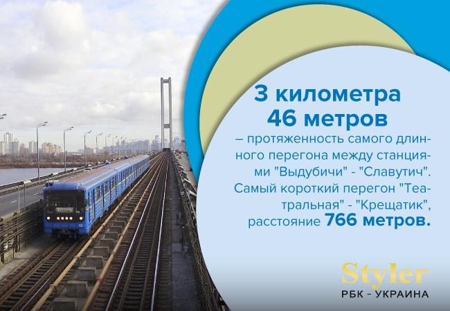 Самая красивая станция киевского метро
