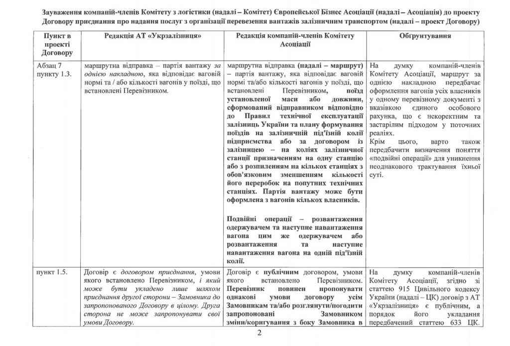 """ЕБА призвала """"Укрзализныцю"""" учесть замечания к договору о перевозках"""