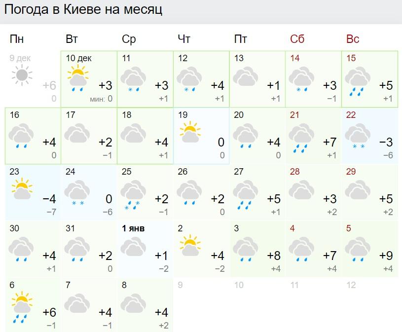 Синоптики резко изменили прогноз погоды на Новый год