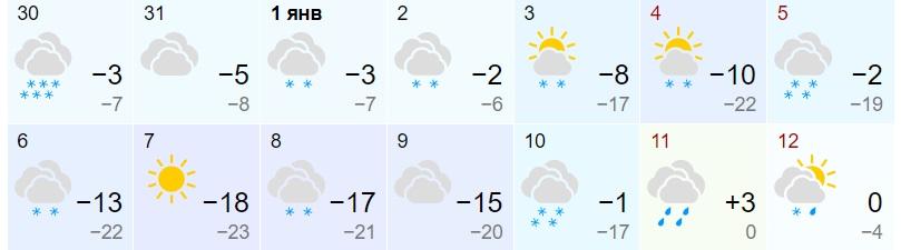 Морози до -23: синоптики приголомшили прогнозом на свята