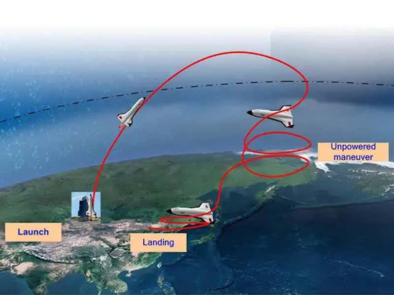 Китай тайно испытал многоразовый космический корабль