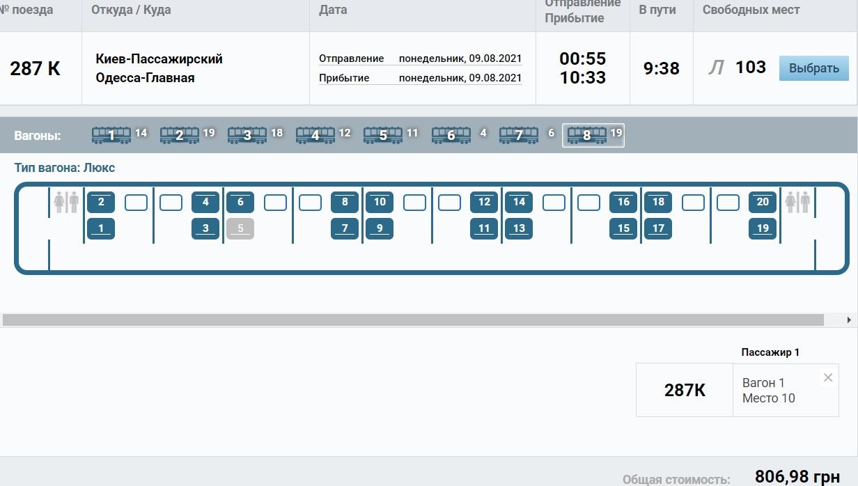 З Києва до Одеси запускають елітний поїзд з душем всередині: як він виглядає і ціна квитка
