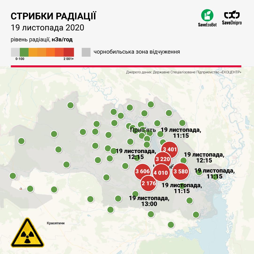 Возле Чернобыля зафиксировали огромные скачки радиации: появились карты