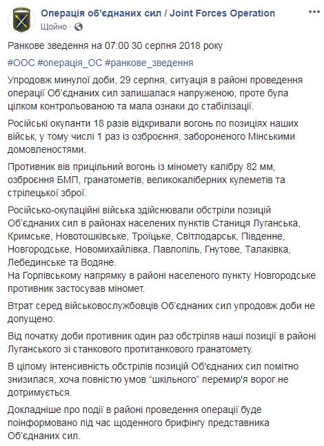 Боевики за сутки 18 раз открывали огонь по позициям ООС на Донбассе
