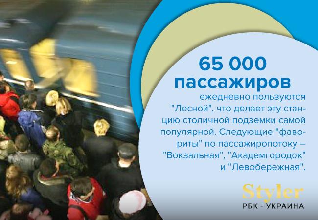 Количество пассажиров в киевском метро
