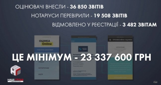 Близкие к нардепу Яценко фирмы получили 23 млн гривен на посредничестве, - расследование