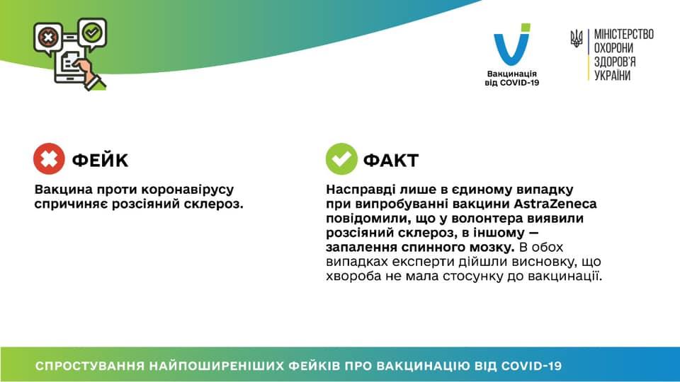 Безпліддя, склероз і генетична мутація: вся правда і фейки про вакцинацію в Україні