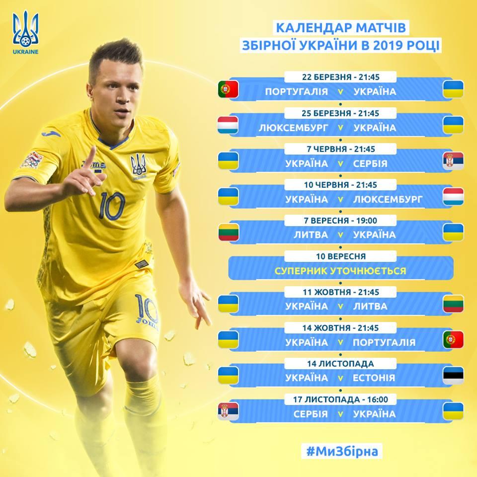 Опублікований календар матчів збірної України у 2019 році