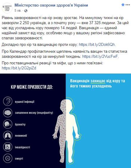 В Украине растет уровень заболеваемости корью