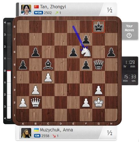 Китаянка Тань Чжунъи выиграла женскийЧМ пошахматам, переиграв украинку Музычук