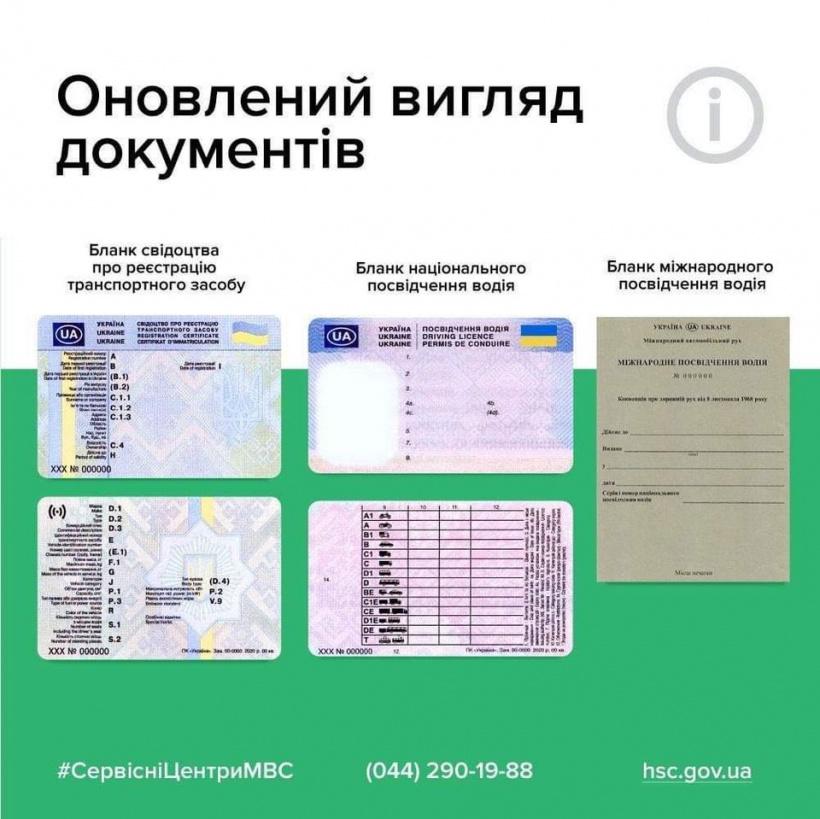 В Україні оновлюють водійські права і техпаспорт: що робити зі старими