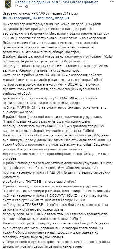 За добу на Донбасі загинули четверо українських військових