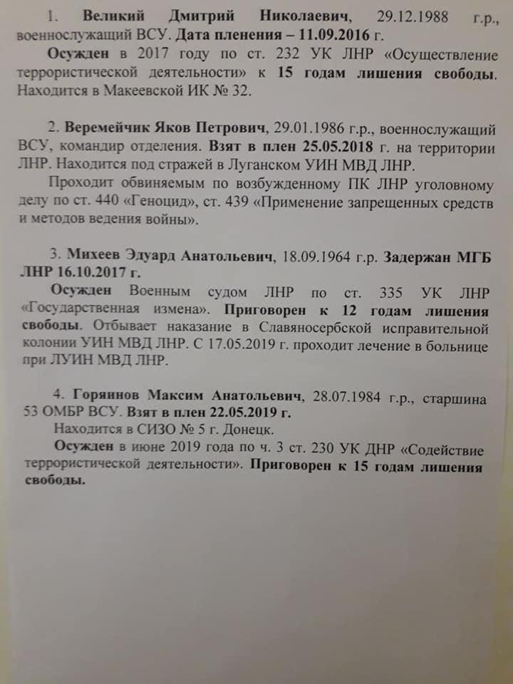 Стало известно, кого именно отпустят из плена на Донбассе
