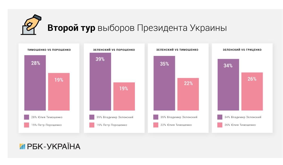 Когда будут выборы в украине президента [PUNIQRANDLINE-(au-dating-names.txt) 36