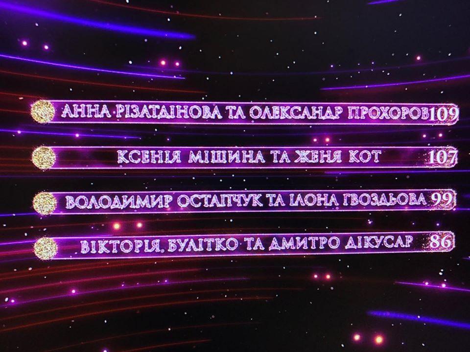 Танцы со звездами 2019: названы имена суперфиналистов (фото, видео)