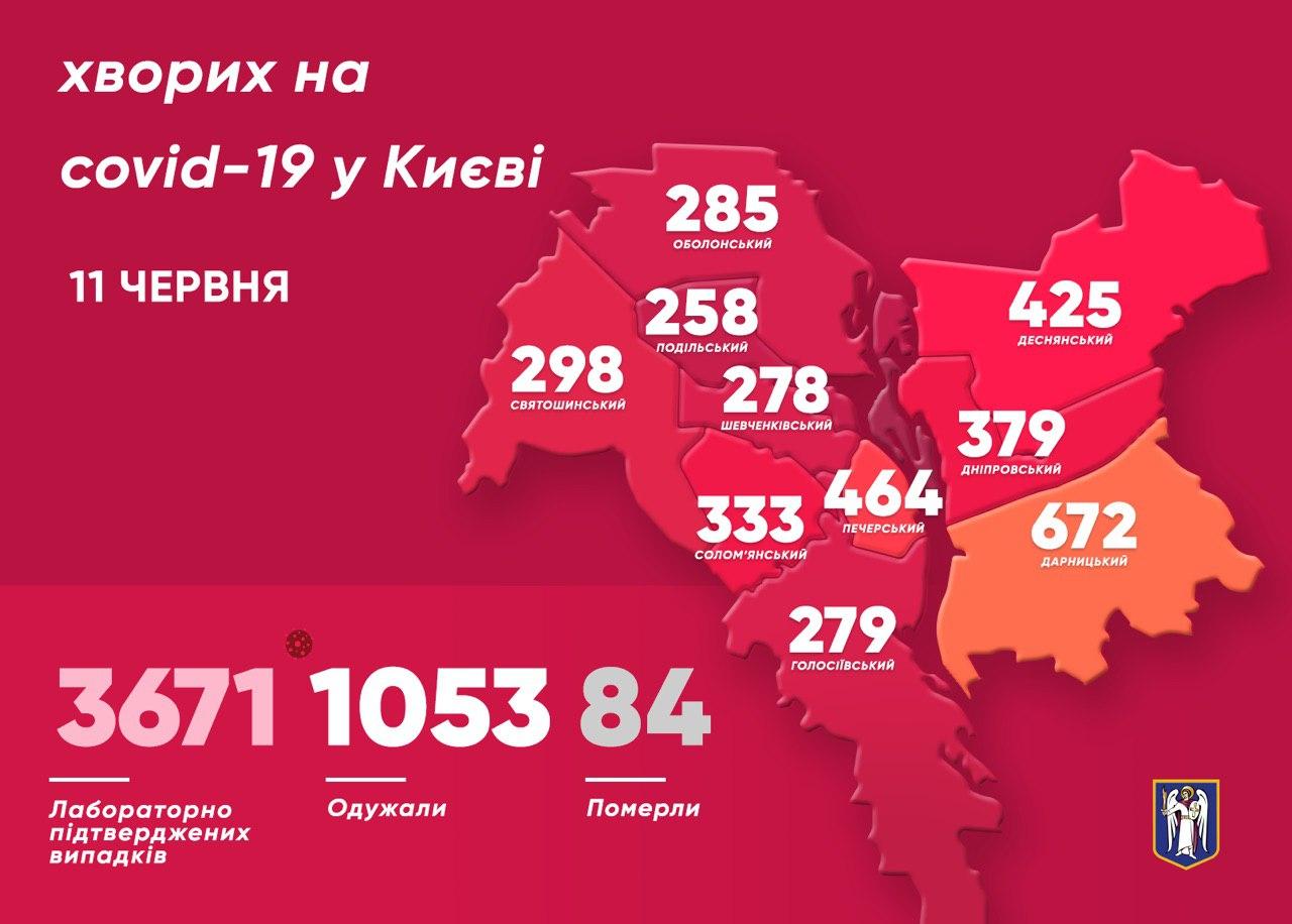 Киев может вернуться к жесткому карантину: названо условие
