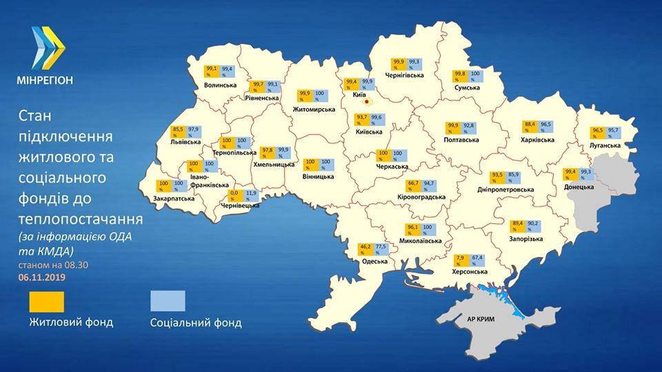В Украине пять областей подключены к отоплению на 100%
