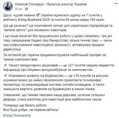 Украина поднялась на семь пунктов в рейтинге Doing Business